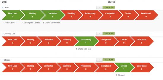 Lead Workflow